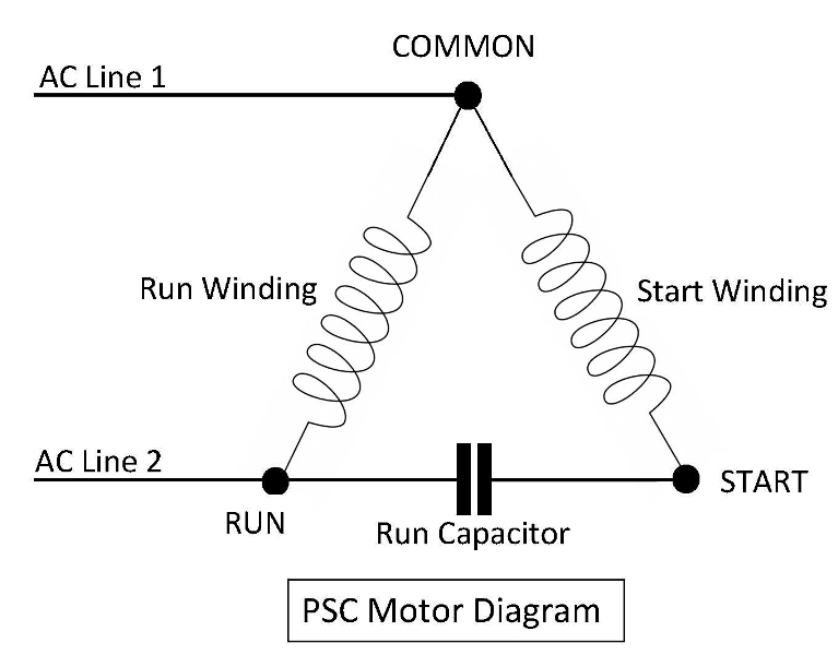 DIAGRAM] Speed Psc Wiring Diagram With Taps FULL Version HD Quality With  Taps - DIAGRAMFOOD.MOTO-CICLI.ITDiagram Database - moto-cicli.it
