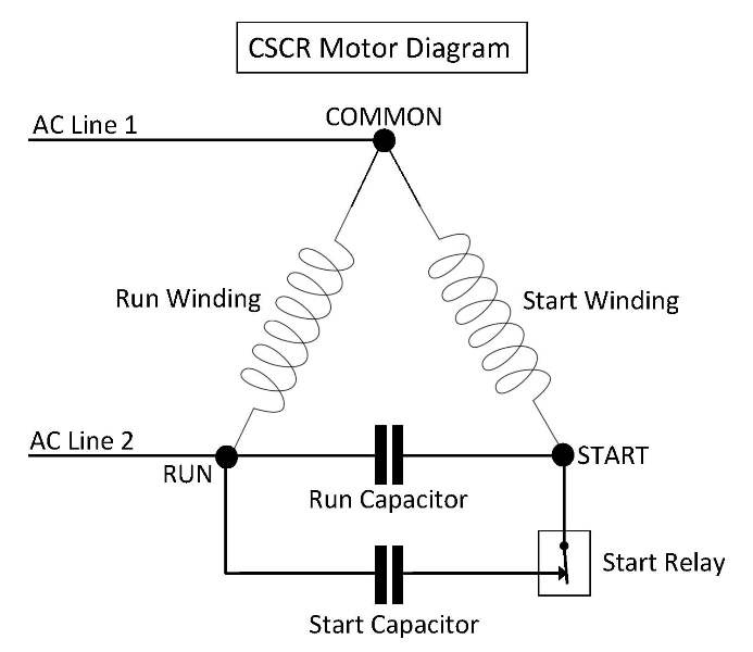 compressor start capacitor wiring diagram  parts  wiring diagram images