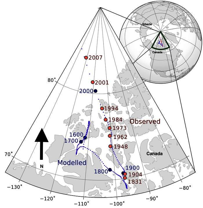 magnetic north pole movement