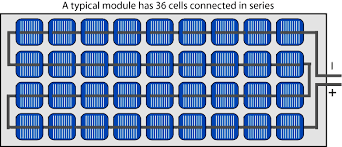 solar cells in series